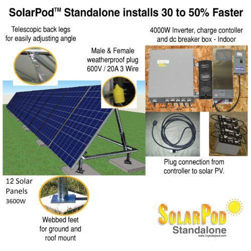 MODEL #1003 — SolarPod Standalone – 1.2 kW Solar PV System on